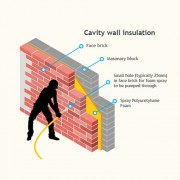 Cavity Wall Insulation Glasgow Diagram