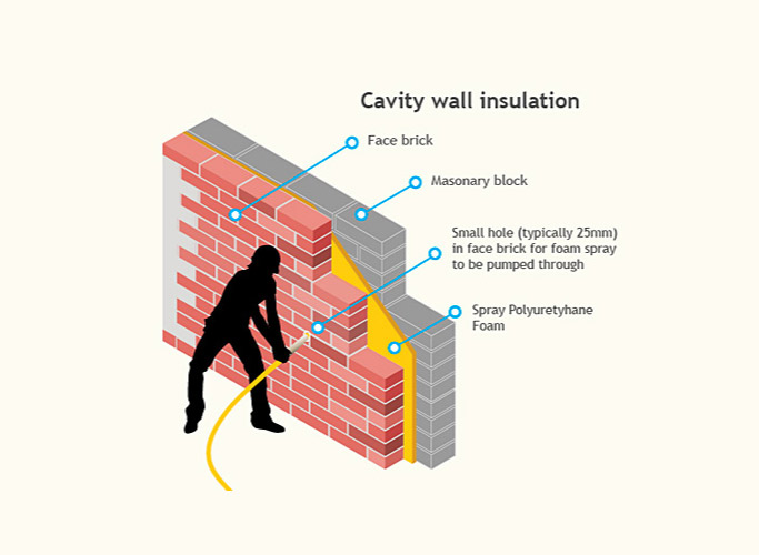 Atc construction constructing inspiration cavity wall insulation cavity wall insulation glasgow installer cavity wall insulation glasgow diagram ccuart Image collections